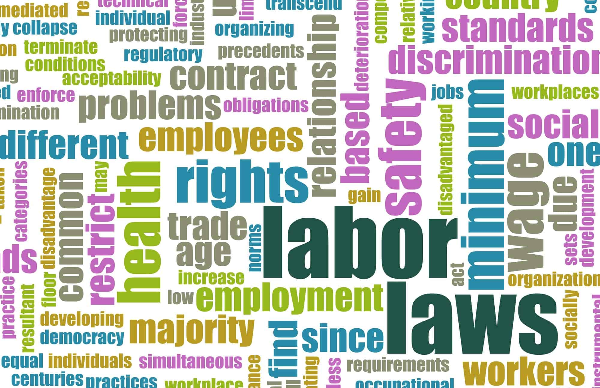 Employment and Labor Laws Word Cloud