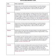 notice requirements g1